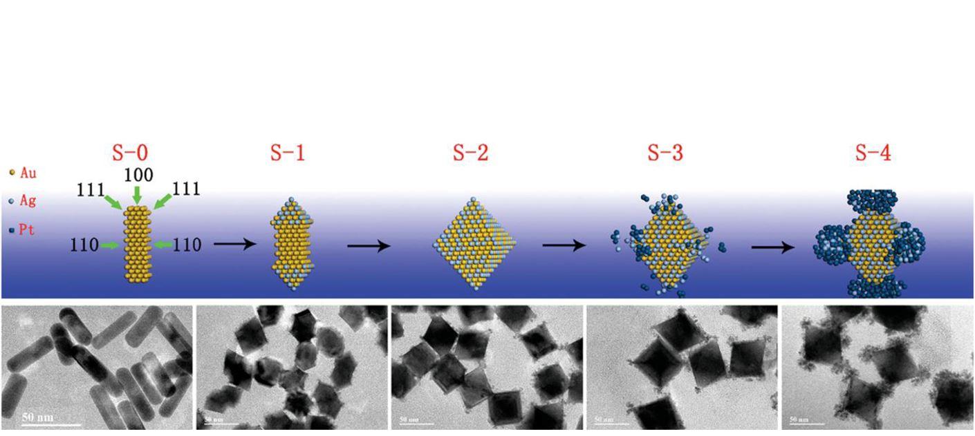 Site-Selective Trimetallic Heterogeneous Nanostructures for Enhanced Electrocatalytic Performance